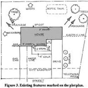Plot-Plan-pic